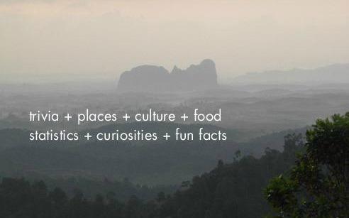 Malaysia Trivia, Fun Facts, Opinions & Travel News