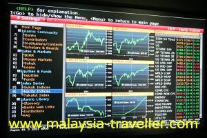 Islamic Equities Indices at Bank Negara Museum